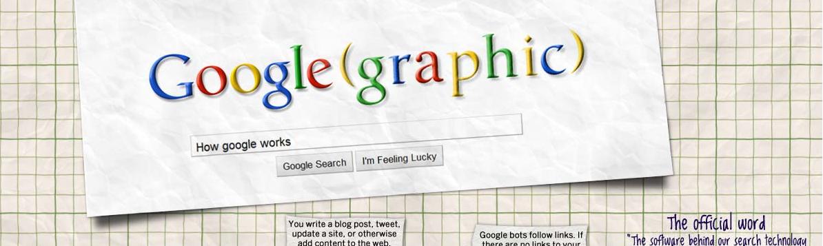 Comment Google fonctionne ?